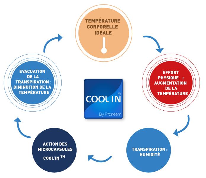 coolinoutddoor-legende1